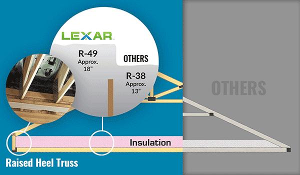 flipcard-attic-insulation-raised-heel-truss